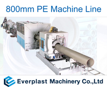 800mm PE Machine Line